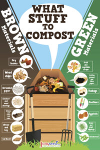 What Stuff to Compost